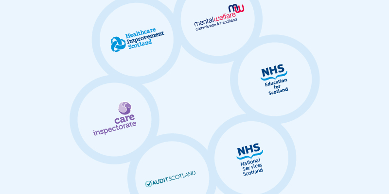 organisation logos for Health and Care Group