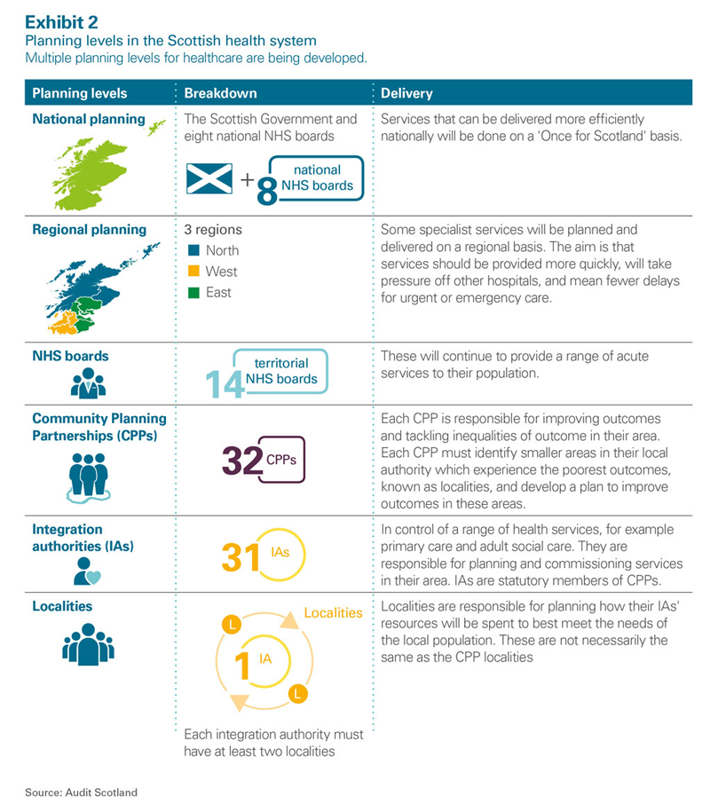 policy drivers in health and social care