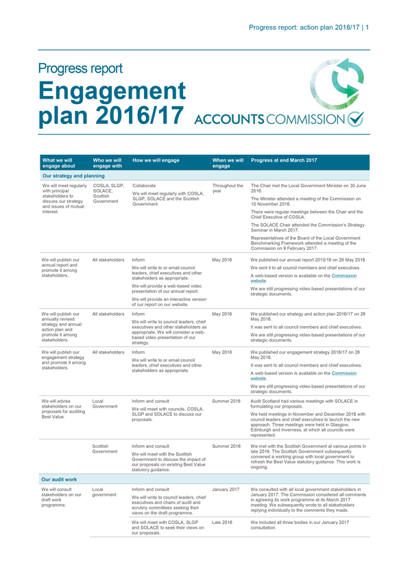 Engagement plan 2016/17 - Progress report