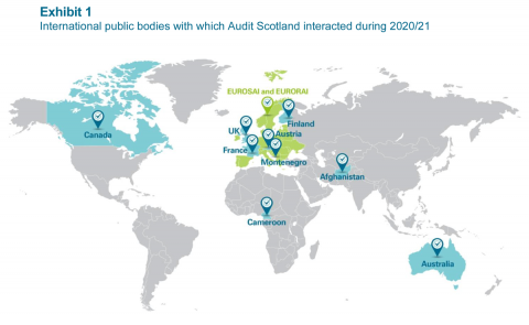 Exhibit 1: International public bodies with which Audit Scotland interacted with during 2020/21