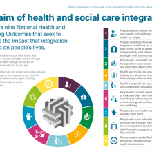 The aim of health and social care integration
