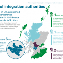 Map of integration authorities