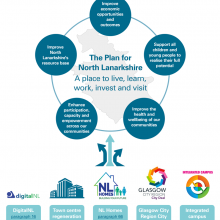 Vision for North Lanarkshire