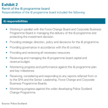 Remit of i6 programme board