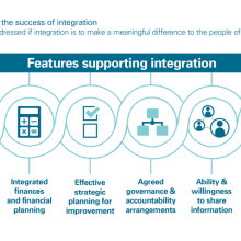 Features central to the success of integration